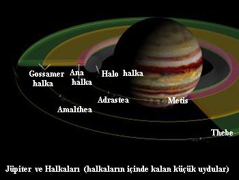 Jüpiter'in uydusunun altından okyanus çıktı