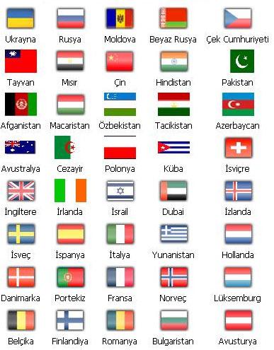 Ülkeler neyi ile ünlü nedir