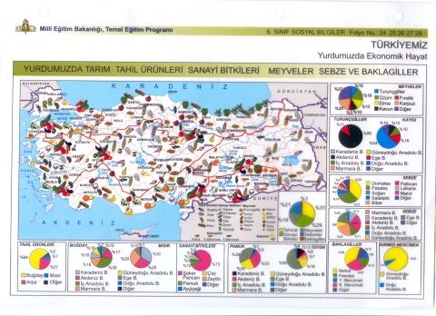 türkiye tarım coğrafyası harita
