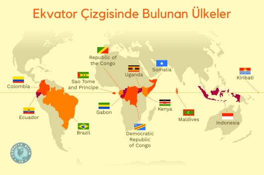 Ekvatorda bulunan ülkeler.
